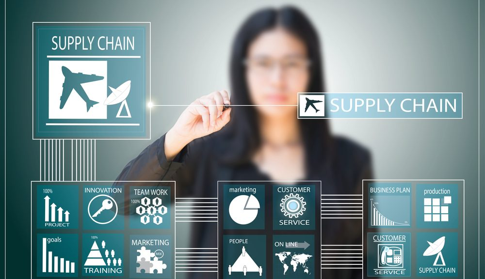 advanced supply chain planning